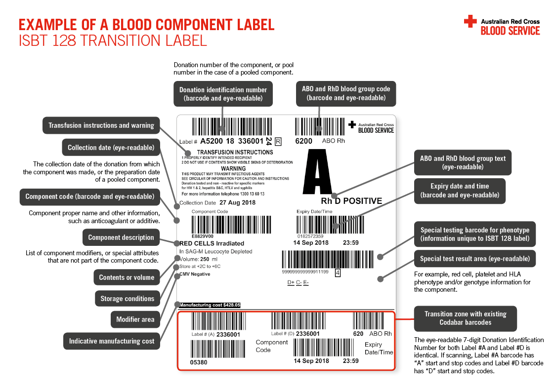 ISBT 128 Transition Label - December 2018.png